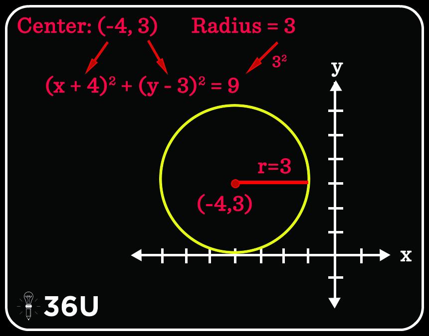 CircleTip1.18.17v4.1