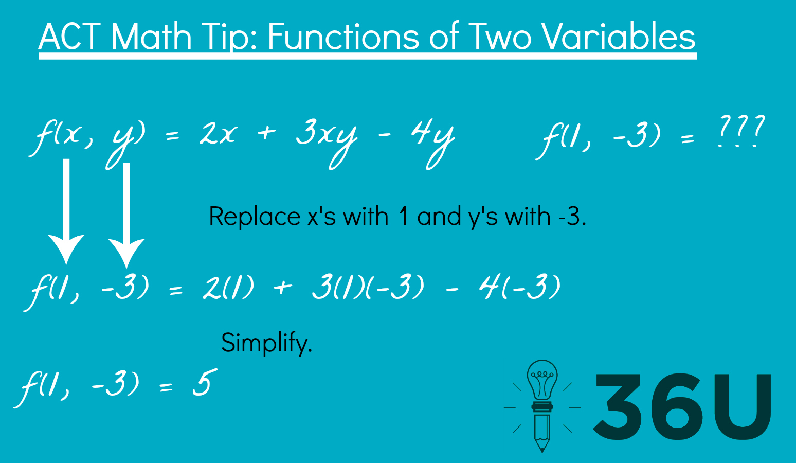 Functions of 2 Variables
