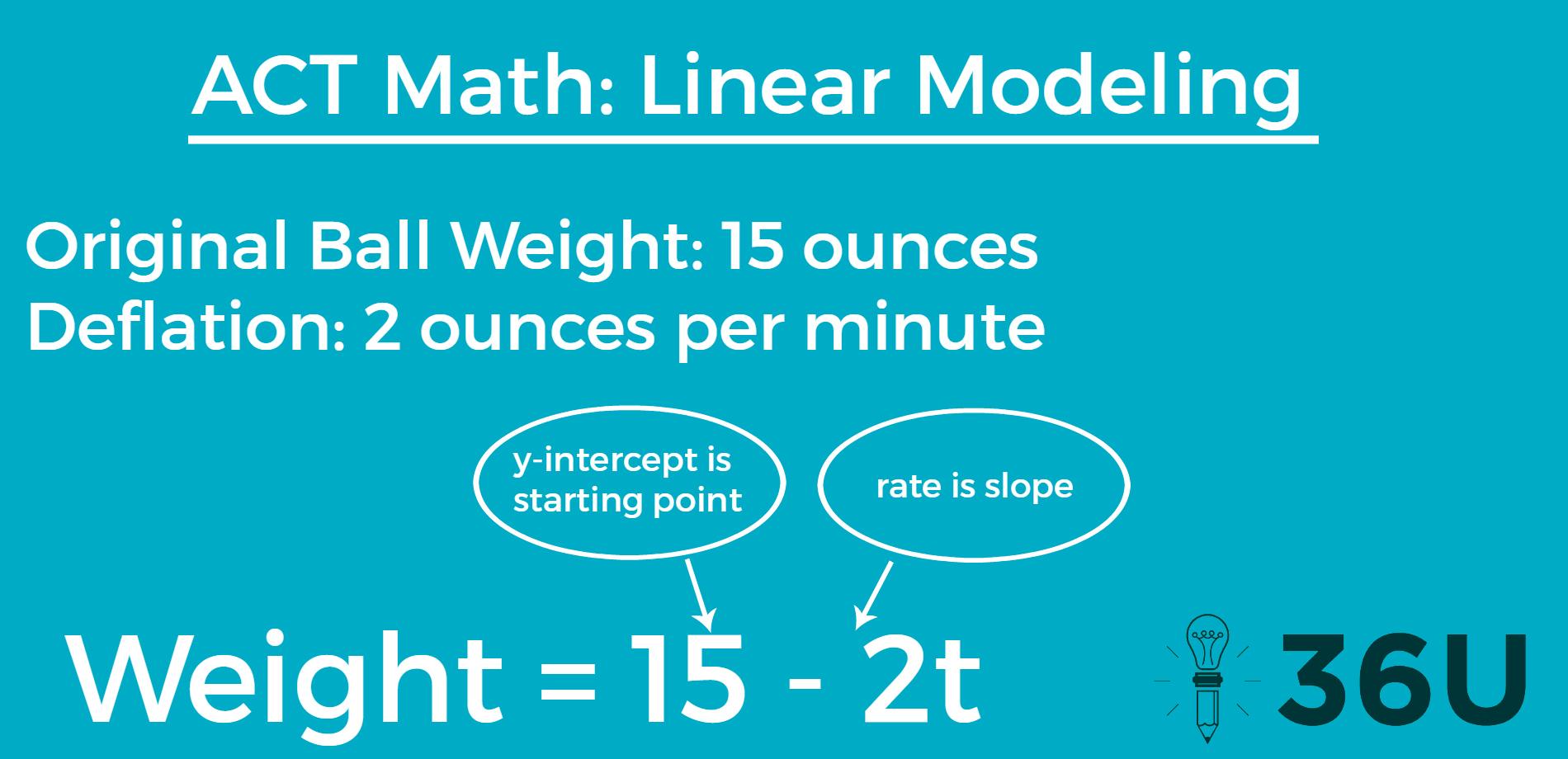 Linear Modeling 1.21.15