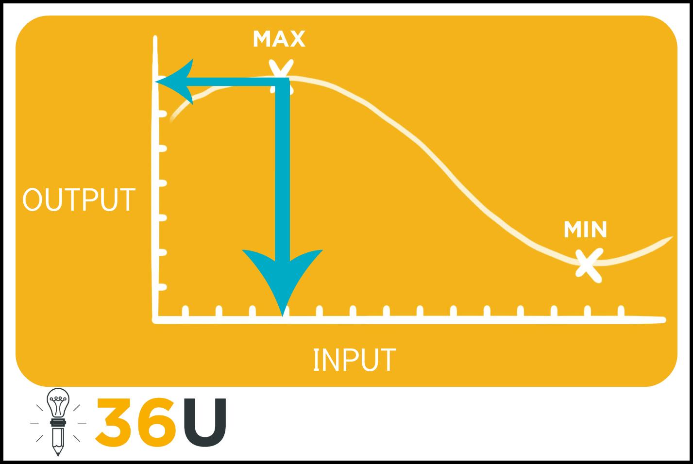 MaxMin Tip 11,24,14