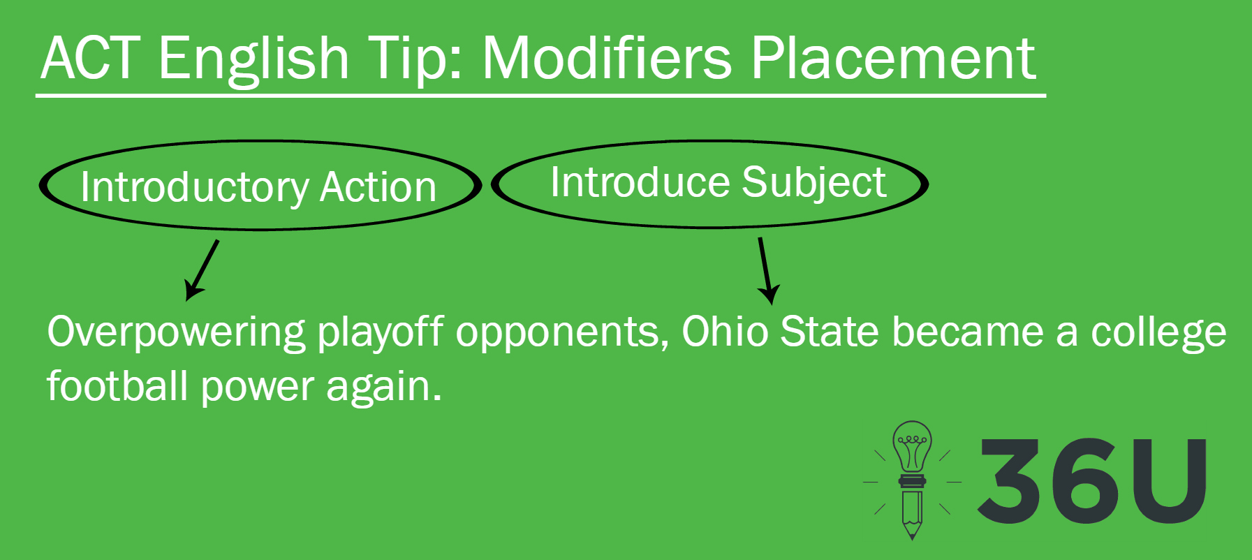 Modifiers Tip 1.13.15