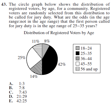 act prep math probability item 43 - pie graph