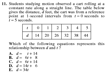 ACT-reading-math-item11