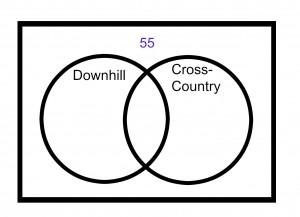 ACT-Math-Venn-Diagram-2
