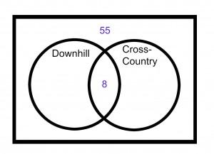ACT-Math-Venn-Diagram-3