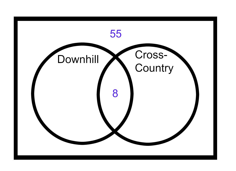 36 university the six trickiest act math items act math venn diagram 3 pooptronica Choice Image