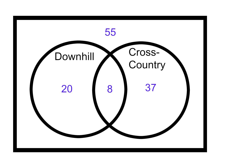 venn diagram math problems pdf